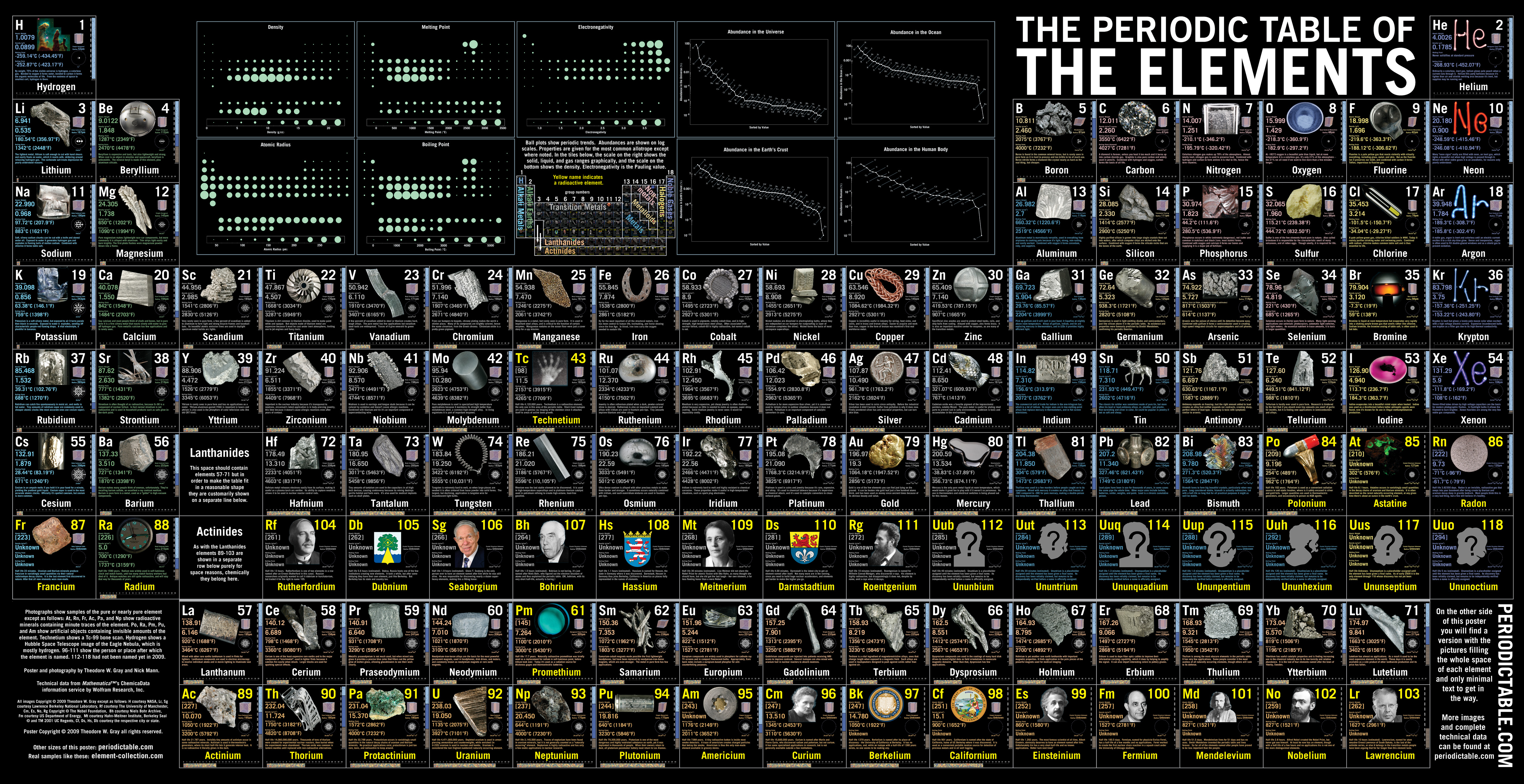 Typeface periodic table images periodic table images index of stuffsinfo threads periodic table 2backg gamestrikefo images gamestrikefo Choice Image