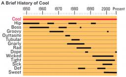 brief-history-of-cool.png